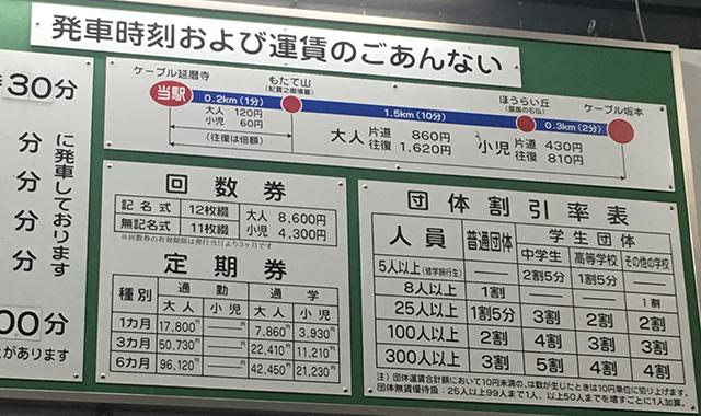 坂本ケーブルカー体験記!時刻表・駐車場情報も!